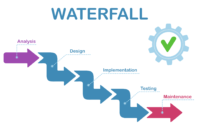 Waterfall Method in Project Management