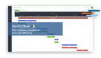 PlanStreet Gantt chart allows you to manage resources