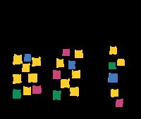 Kanban Board - A Visual Board