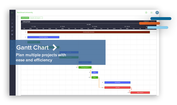 Gantt chart helps in planning projects