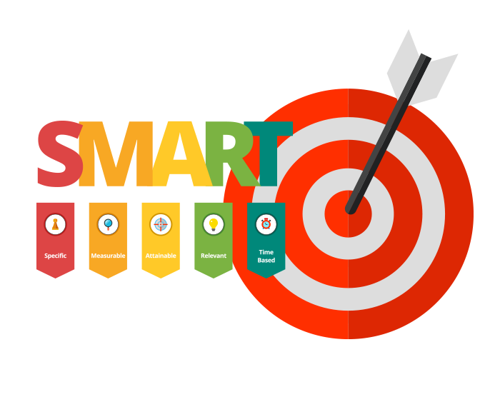 What are SMART Goals - Everything you Need to Know